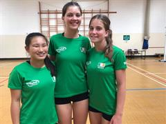 European Volleyball Youth Championships